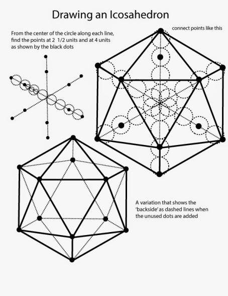 guide--icosahedron