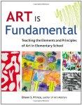 art-is-fundamental